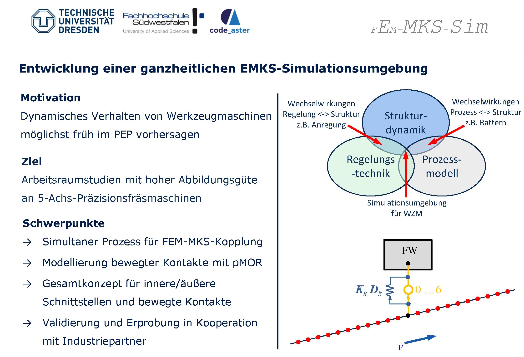 Kooperatives Forschungsprojekt mit der TU-Dresden und der Fachhochschule Südwestfalen